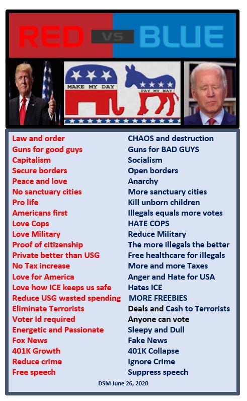 Election Choice