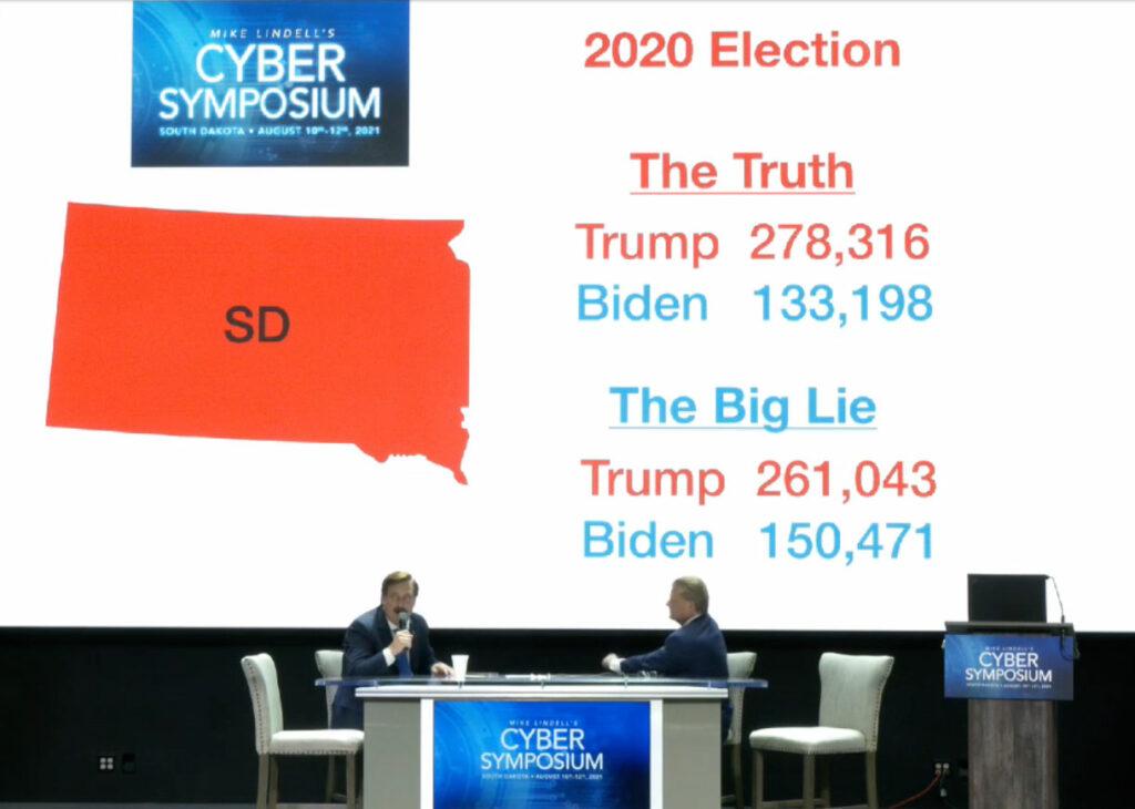 South Dakota 2020 election results